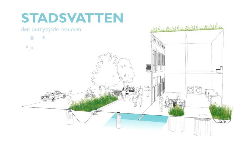 Stadsvatten – den outnyttjade resursen